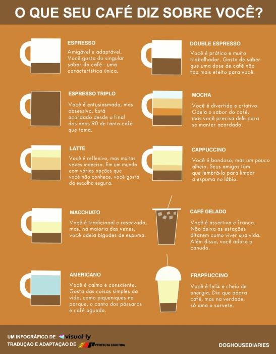 tipos-de-cafe1